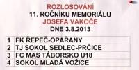 Průběžné i konečné výsledky z 11. ročníku Memoriálu Josefa Vakoče (2013)