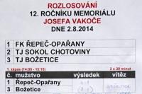 Průběžné i konečné výsledky z 12. ročníku Memoriálu Josefa Vakoče (2014)